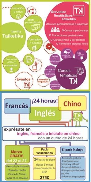 talketika idiomas
